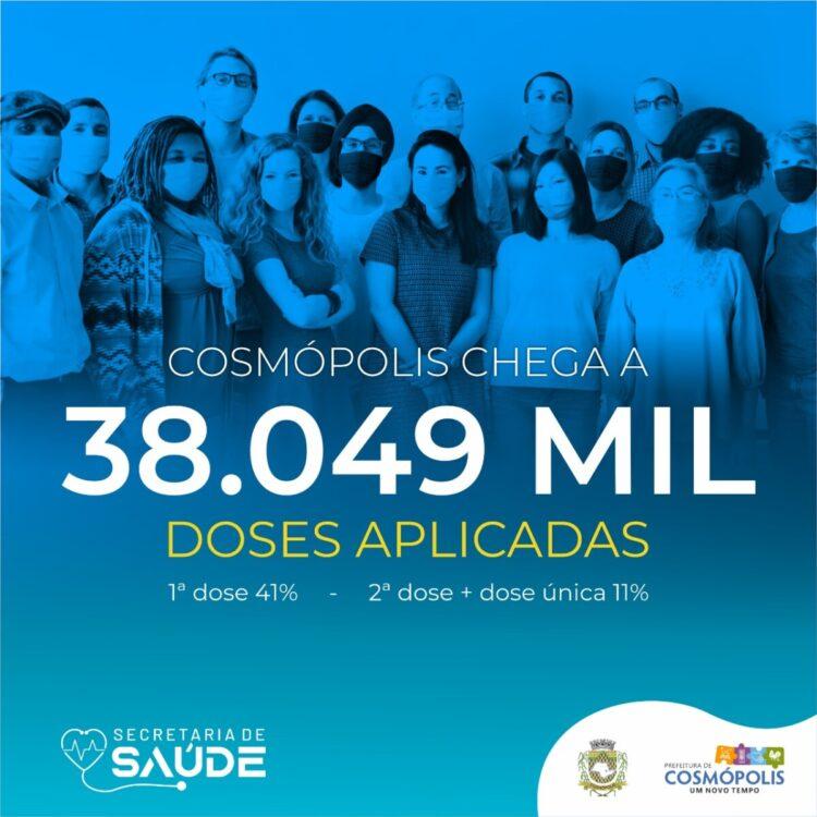 Cosmópolis já aplicou mais de 38 mil doses da vacina contra a Covid-19